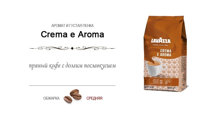 Lavazza Crema e Aroma кофе в зернах