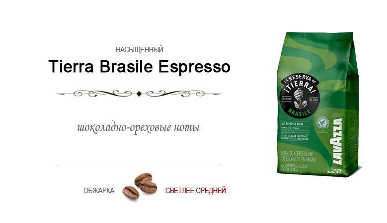 Купаж зерен кофе арабика из экологически чистых регионов Бразилии